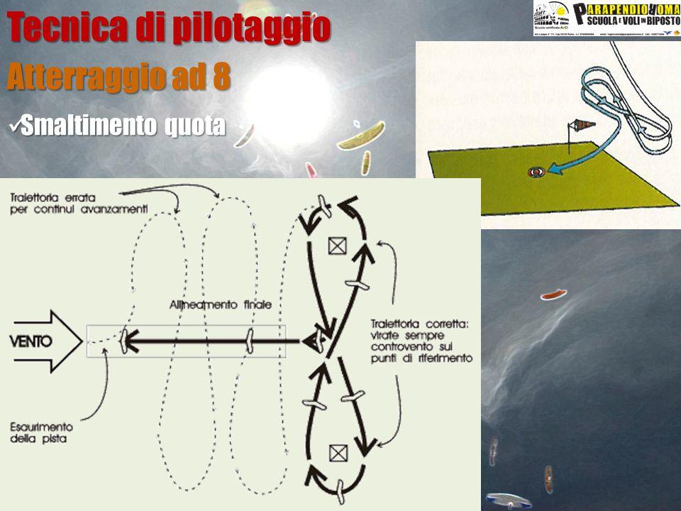 Tecnica di pilotaggio Atterraggio ad 8 Smaltimento quota