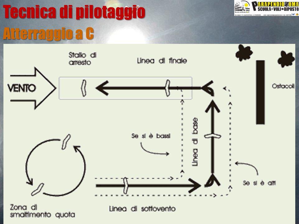 Tecnica di pilotaggio Atterraggio a C