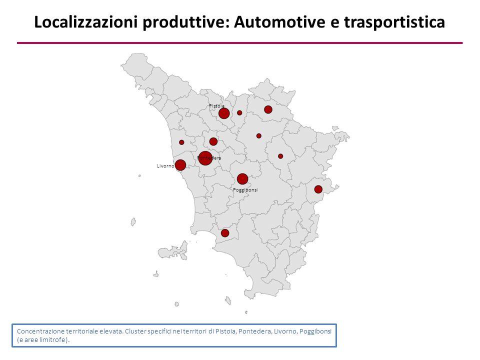 Localizzazioni produttive: Automotive e trasportistica