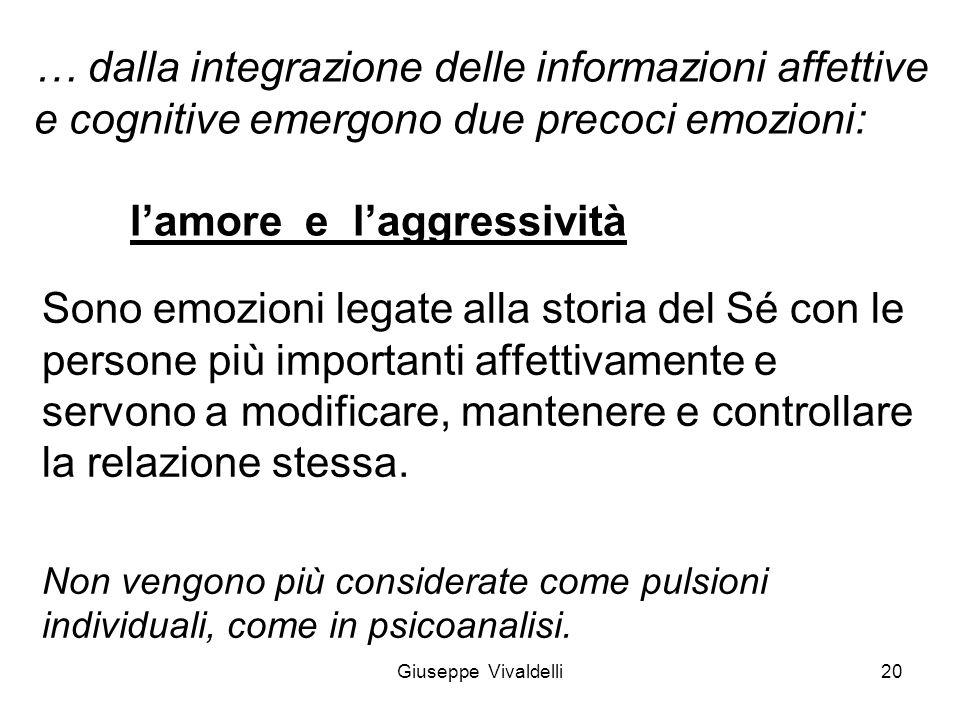 … dalla integrazione delle informazioni affettive e cognitive emergono due precoci emozioni: l'amore e l'aggressività