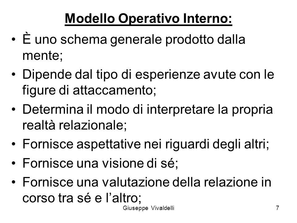Modello Operativo Interno: