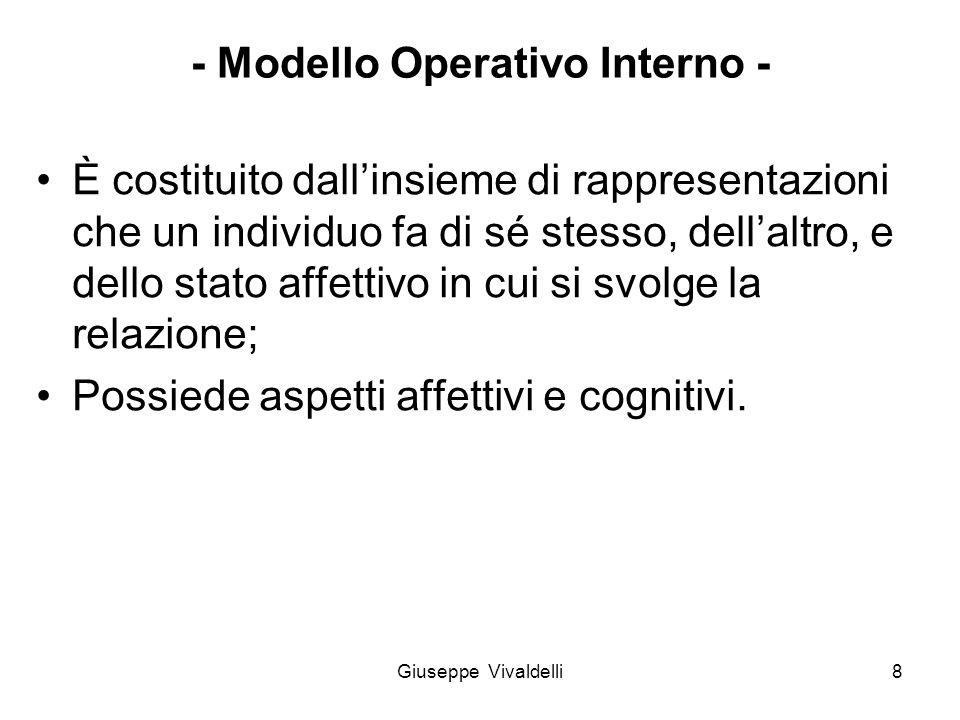- Modello Operativo Interno -