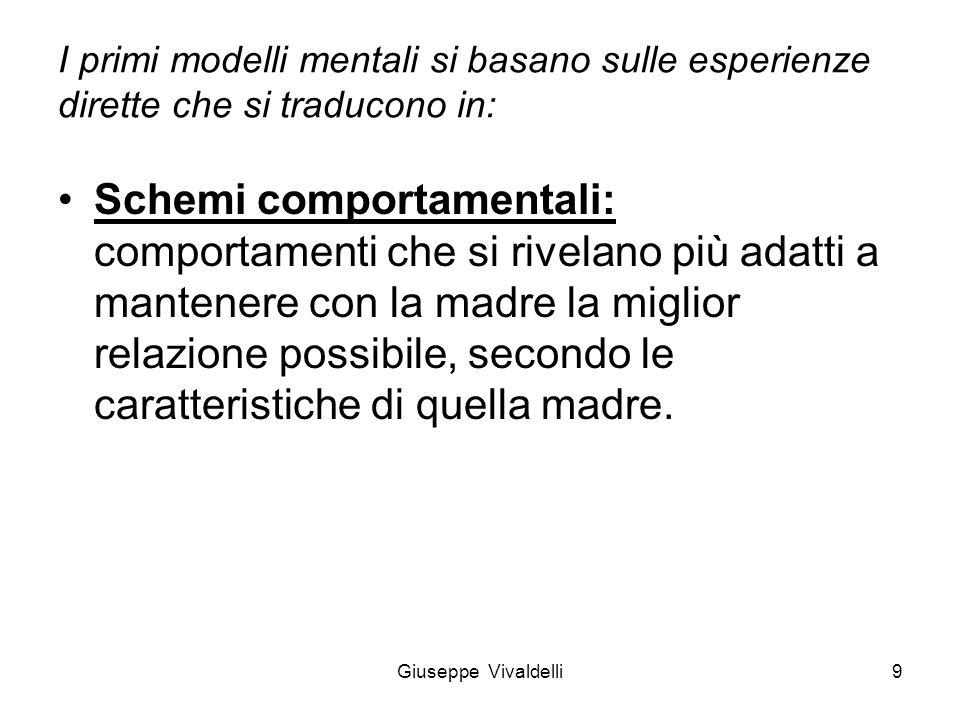 I primi modelli mentali si basano sulle esperienze dirette che si traducono in:
