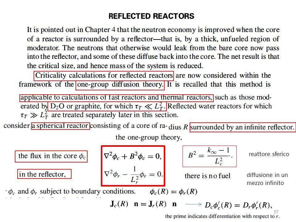reattore sferico diffusione in un mezzo infinito