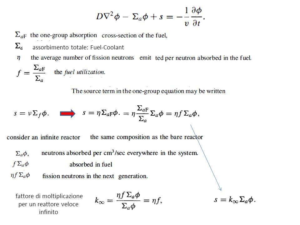 fattore di moltiplicazione per un reattore veloce infinito