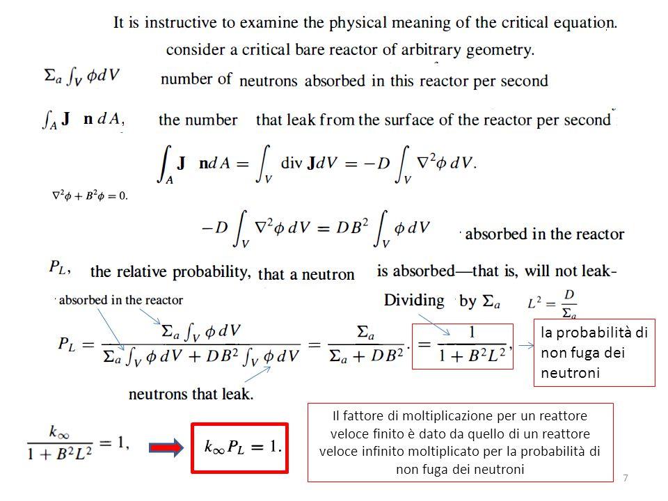 la probabilità di non fuga dei neutroni