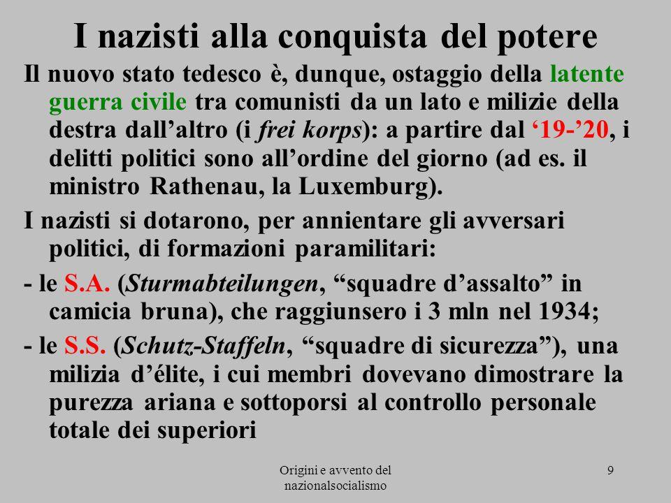 I nazisti alla conquista del potere
