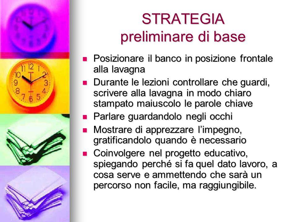 STRATEGIA preliminare di base