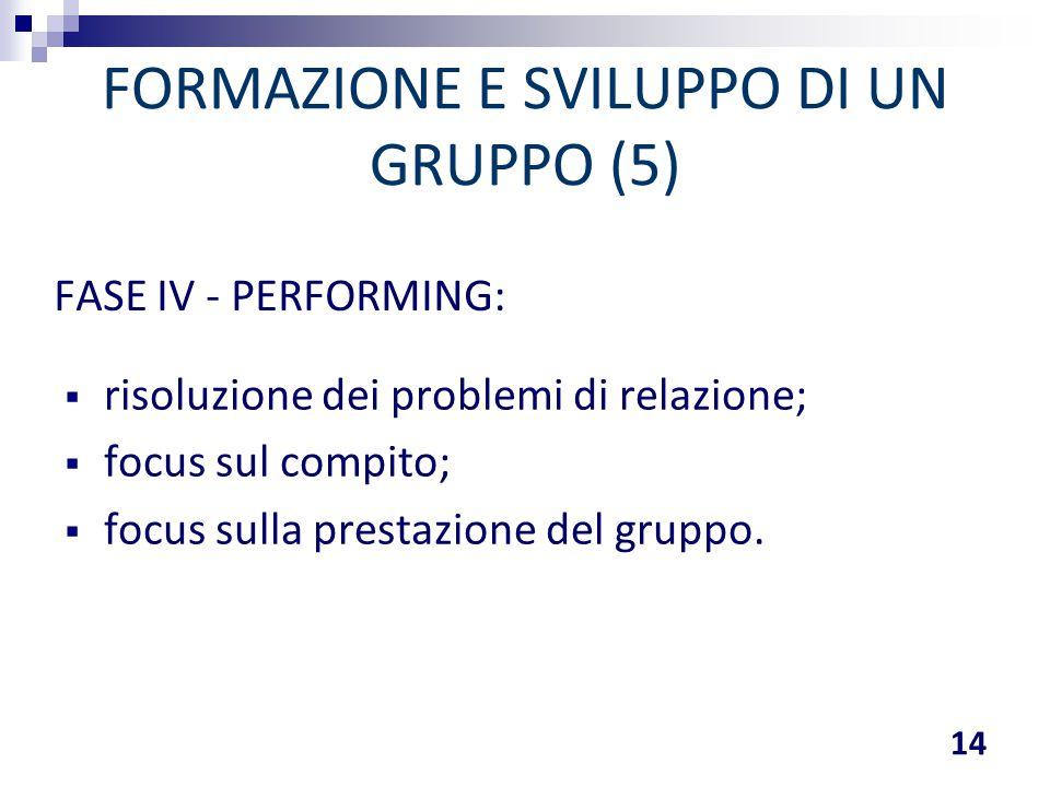 FORMAZIONE E SVILUPPO DI UN GRUPPO (5)