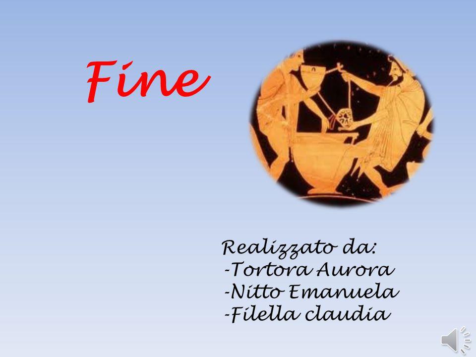 Fine Realizzato da: -Tortora Aurora -Nitto Emanuela -Filella claudia