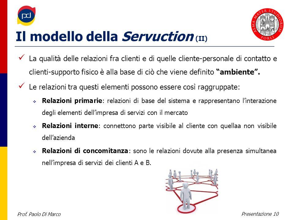 Il modello della Servuction (II)