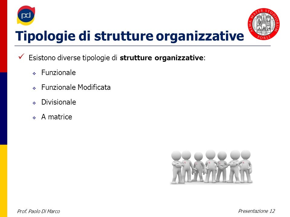 Tipologie di strutture organizzative