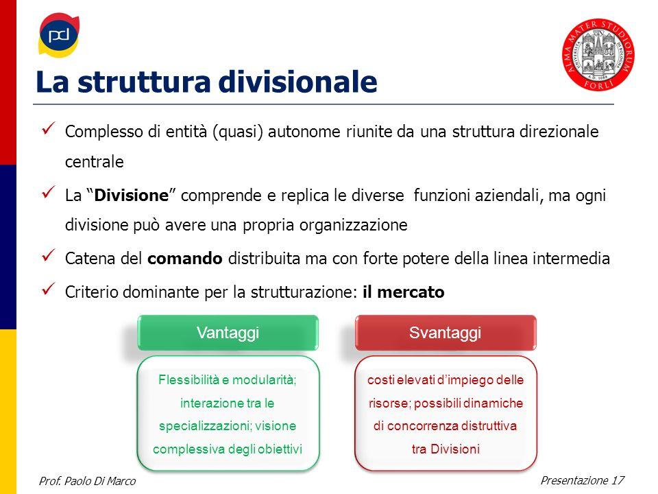 La struttura divisionale