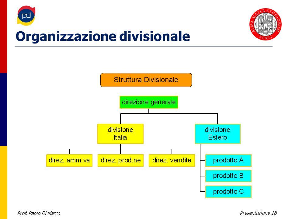 Organizzazione divisionale
