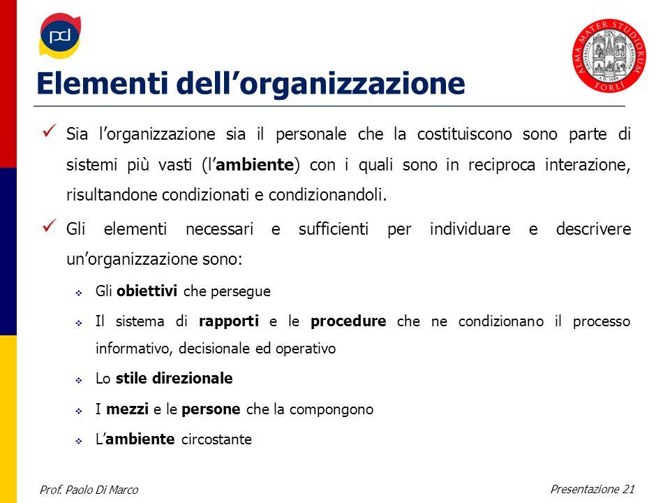 Elementi dell'organizzazione