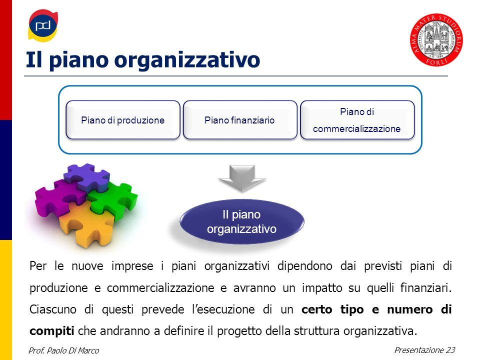 Il piano organizzativo