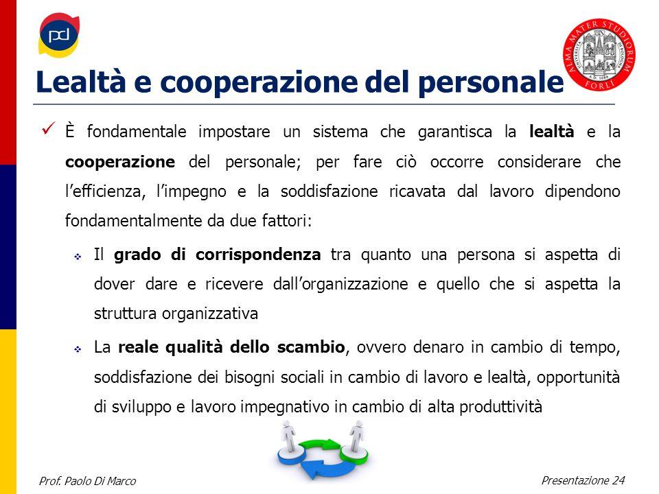 Lealtà e cooperazione del personale