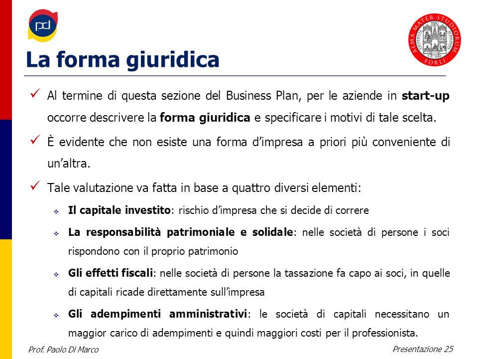 La forma giuridica