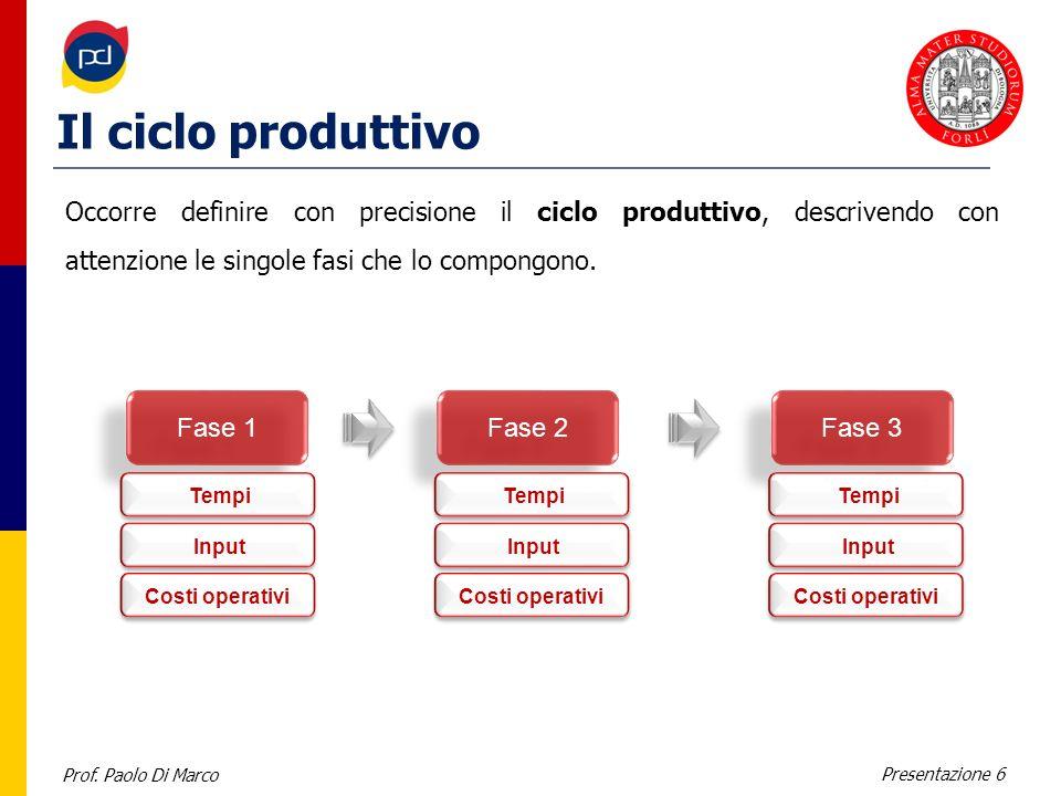 Il ciclo produttivo Occorre definire con precisione il ciclo produttivo, descrivendo con attenzione le singole fasi che lo compongono.