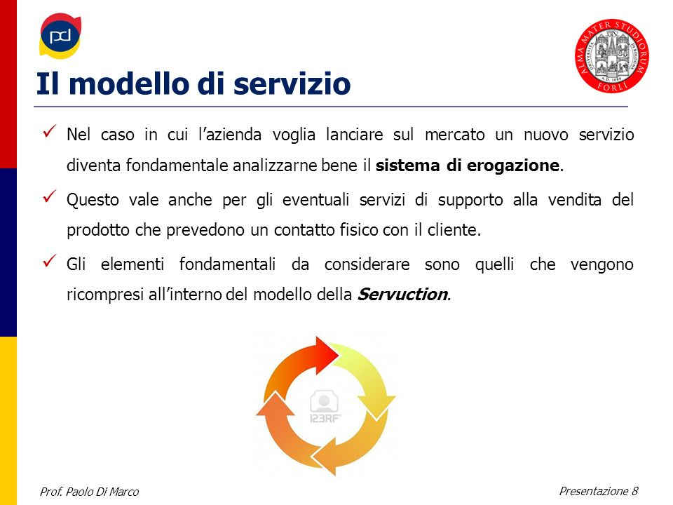 Il modello di servizio