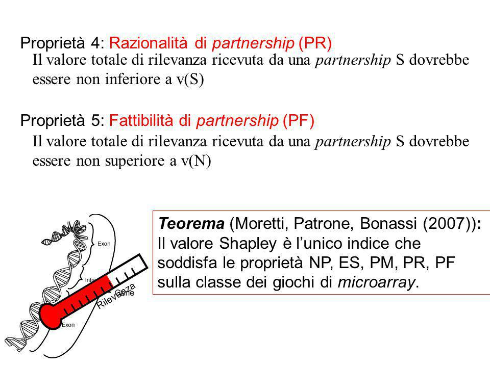 Proprietà 4: Razionalità di partnership (PR)