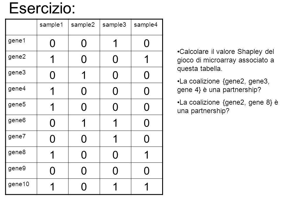 Esercizio: sample1. sample2. sample3. sample4. gene1. 1. gene2. gene3. gene4. gene5. gene6.