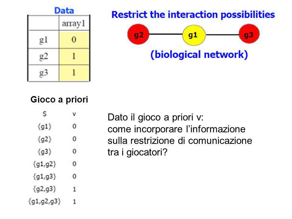 Dato il gioco a priori v: come incorporare l'informazione