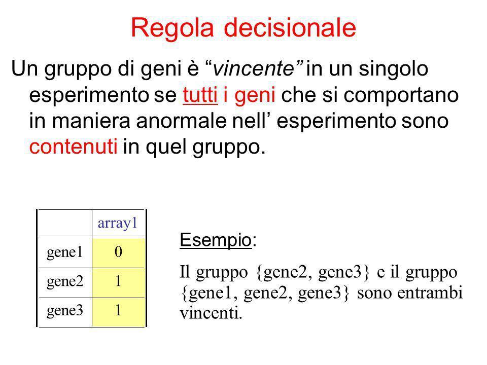 Regola decisionale