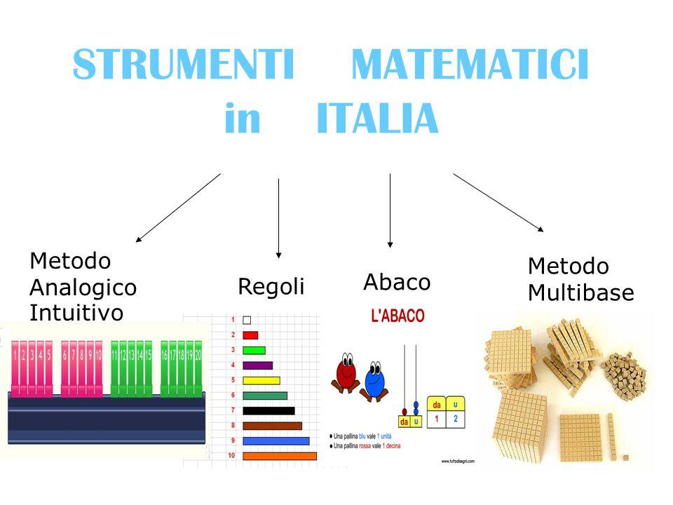 STRUMENTI MATEMATICI in ITALIA