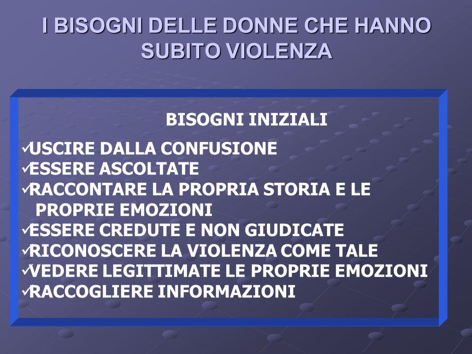 I BISOGNI DELLE DONNE CHE HANNO SUBITO VIOLENZA
