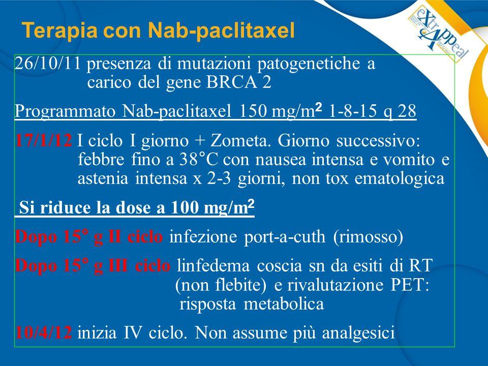 Terapia con Nab-paclitaxel