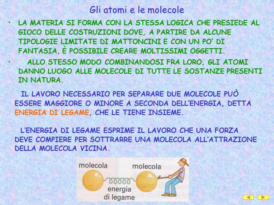Gli atomi e le molecole