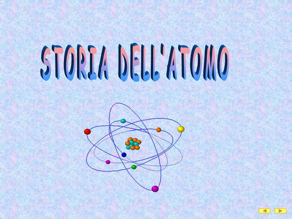 STORIA DELL'ATOMO