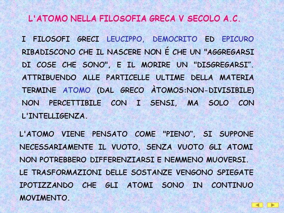 L ATOMO NELLA FILOSOFIA GRECA V SECOLO A.C.