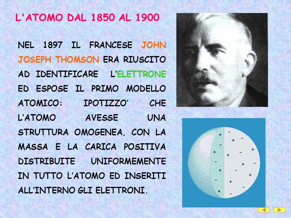L ATOMO DAL 1850 AL 1900