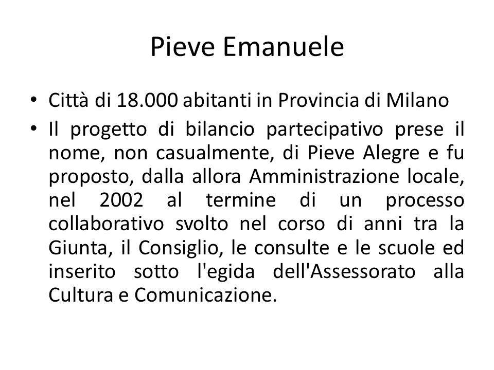 Pieve Emanuele Città di 18.000 abitanti in Provincia di Milano