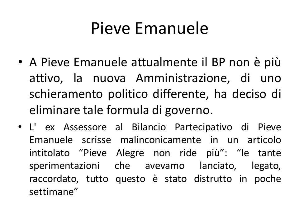 Pieve Emanuele