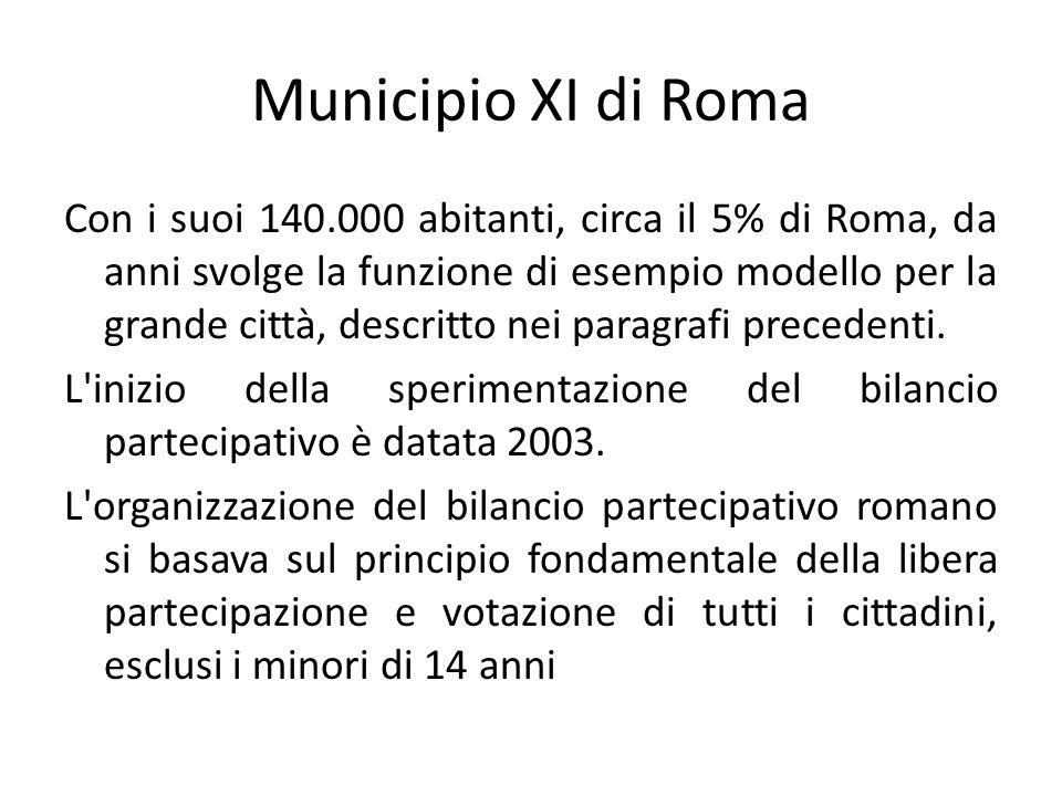 Municipio XI di Roma