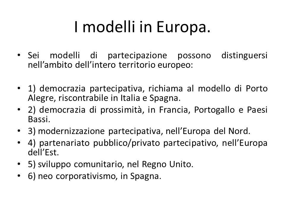 I modelli in Europa. Sei modelli di partecipazione possono distinguersi nell'ambito dell'intero territorio europeo: