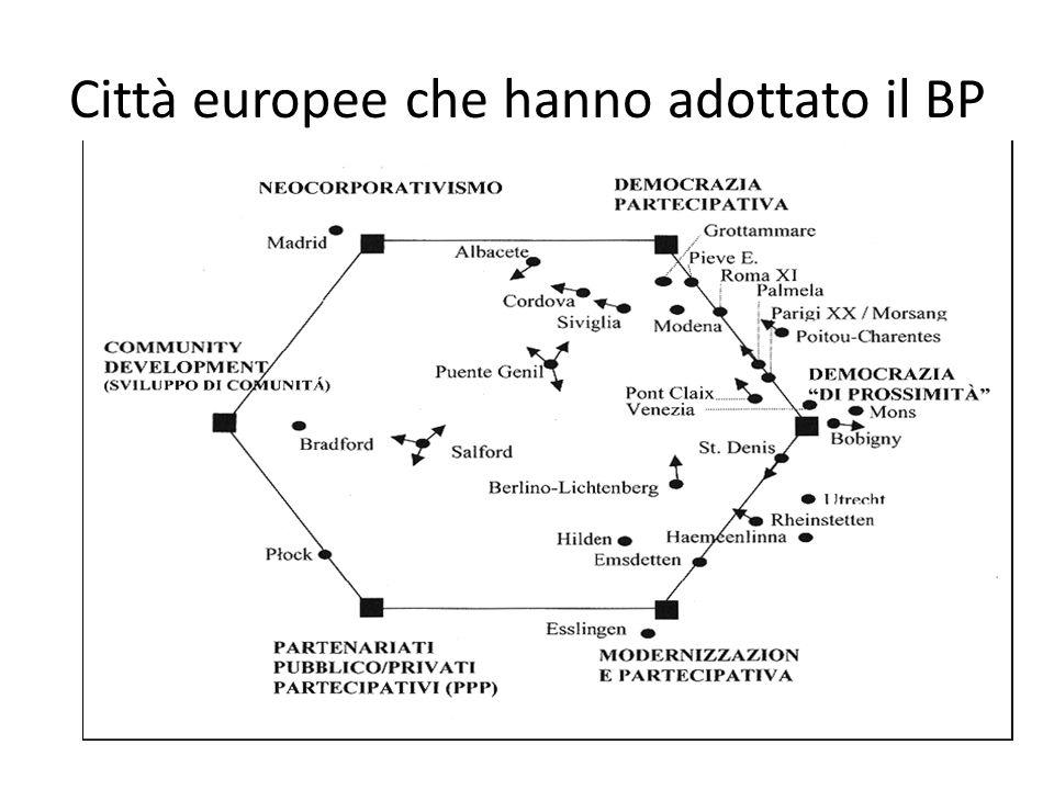 Città europee che hanno adottato il BP