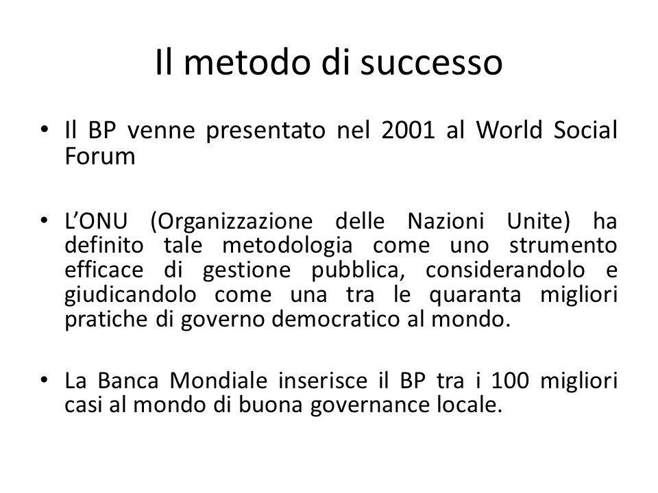 Il metodo di successo Il BP venne presentato nel 2001 al World Social Forum.