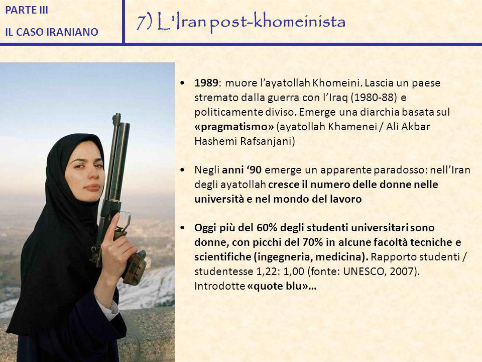 7) L Iran post-khomeinista