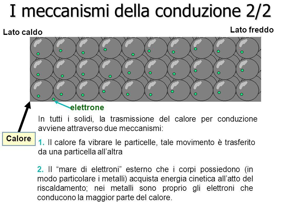 I meccanismi della conduzione 2/2