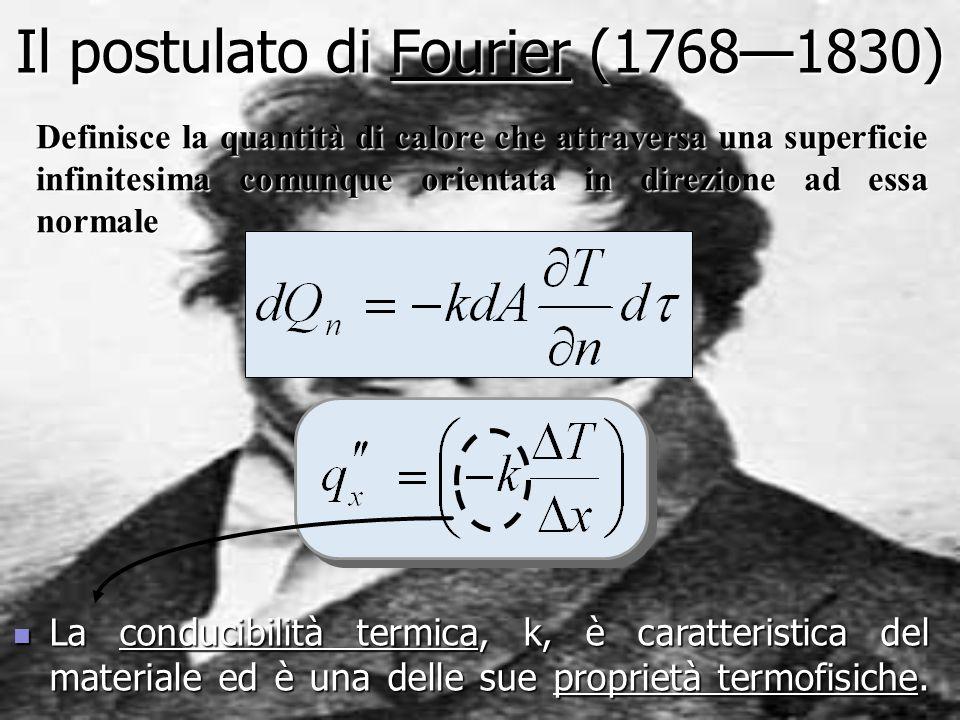 Il postulato di Fourier (1768—1830)
