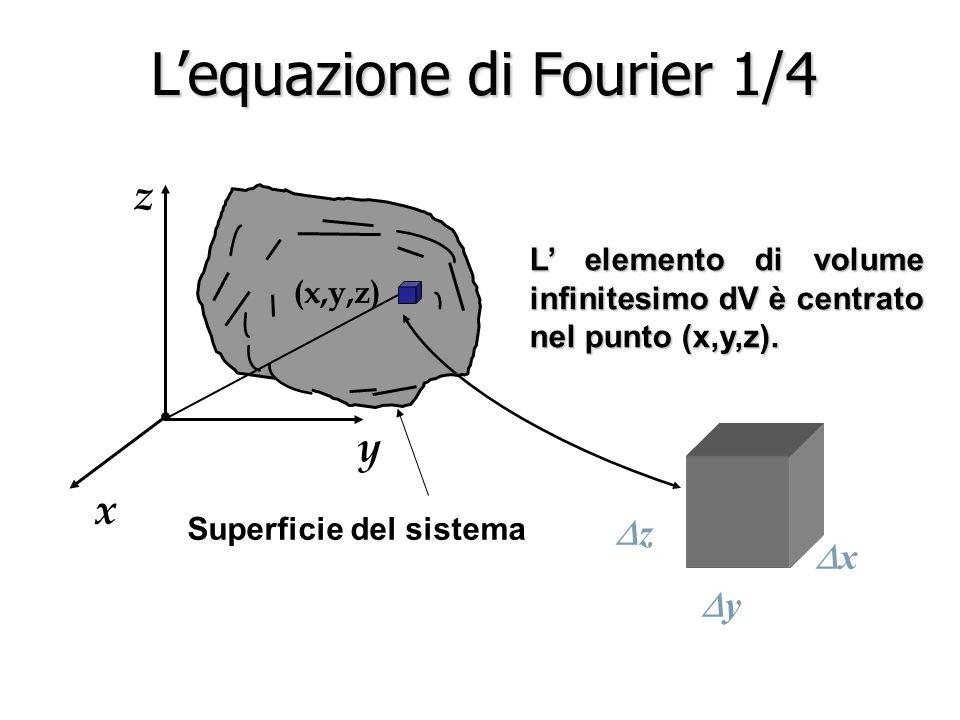 L'equazione di Fourier 1/4