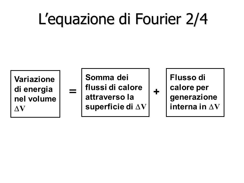 L'equazione di Fourier 2/4