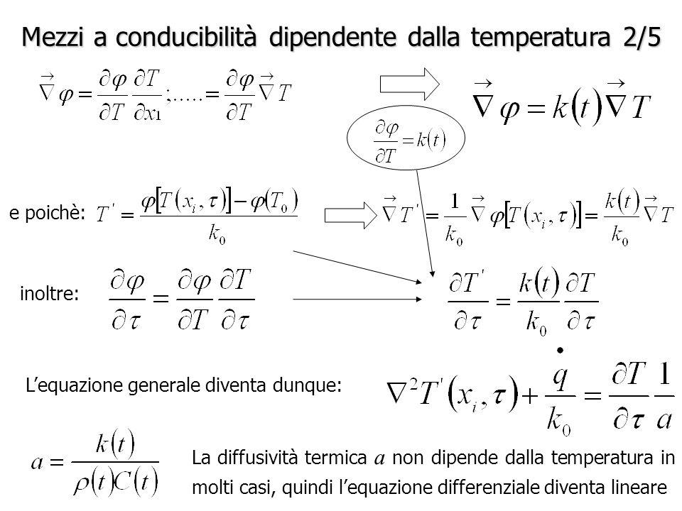 Mezzi a conducibilità dipendente dalla temperatura 2/5