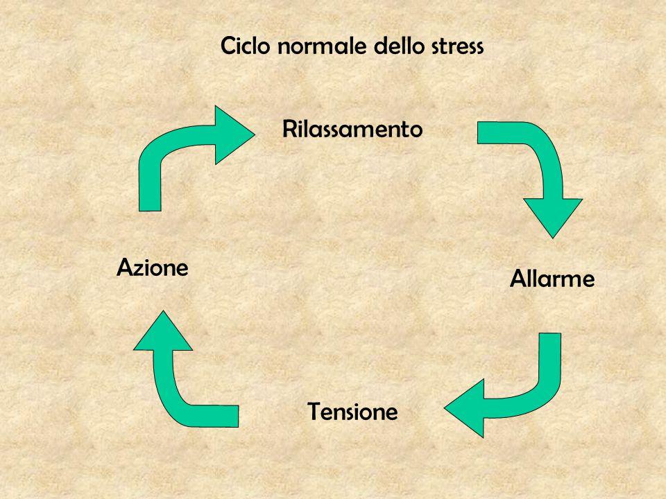Ciclo normale dello stress