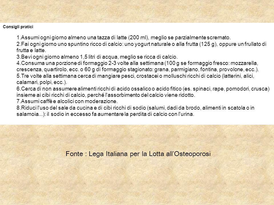 Fonte : Lega Italiana per la Lotta all'Osteoporosi