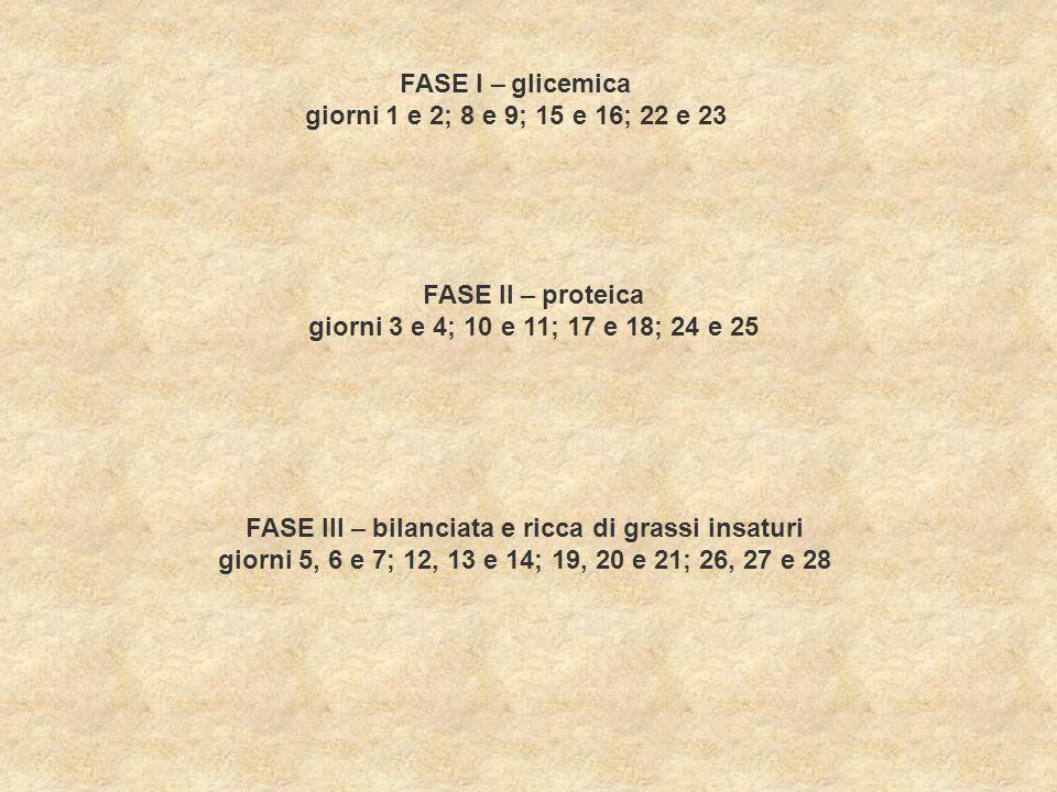 FASE I – glicemica giorni 1 e 2; 8 e 9; 15 e 16; 22 e 23